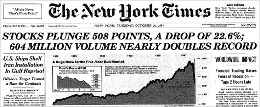 Image result for 1987 the stock market crashed